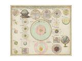 Schematics, Mathematics & Geography Chart Print