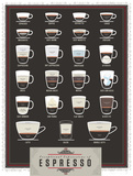 Exceptional Expressions of Espresso Poster by  Pop Chart Lab