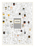 A Plotting of Fiction Genres Prints by  Pop Chart Lab