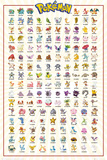 Pokemon- Kanto 151 Juliste