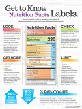 Get To Know Nutrition Facts Labels Print