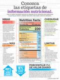 Conozca Las Etiquetas De Informaction Nutricional Posters