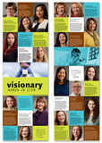 Visionary Women In STEM (Laminated Poster Set) Plakaty