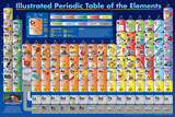 Illustrated Periodic Table Of The Elements Plakáty