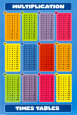 Multiplication Plakat