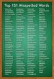 Angličtina – English 101 Posters