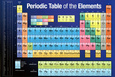 Periodic Table of the Elements Dark Blue Plakát