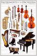 Instrumenter i symfoniorkestret Plakat
