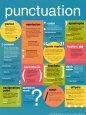 Engelsk 101 Posters