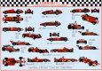 Ferrari F1 World Champions Plakat