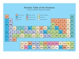 Periodic Table of the Emotions