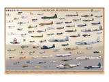 American Aviation: Early Years, 1903-1945