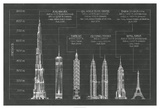 Architectural Heights