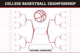 College Basketball Championship Bracket Plakater
