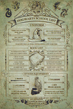 Harry Potter- Hogwarts School List Poster
