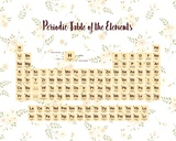 Periodic Table Of The Elements Yellow Floral Posters af  Color Me Happy