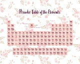 Periodic Table Of The Elements Pink Floral Affiche par  Color Me Happy