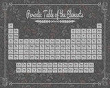 Periodic Table Gray and Red Leaf Pattern Dark Kunst von  Color Me Happy