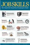 Job skills (jobkompentencer) Billeder af  Gerard Aflague Collection
