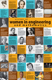 History of Women in Engineering and Mathematics Posters