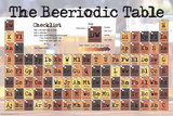 The Beeriodic Table Pôsters
