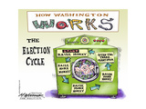How Washington Works.  The Election Cycle. Posters par Matt Wuerker