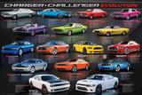 Charger - Challenger Evolution Stampe