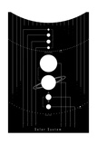 The Solar System Posters