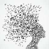 Woman Head Music Notes Splash Poster von  cienpies