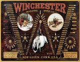 Winchester– Patronenübersicht Blechschild