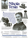 Nikola Tesla Prints