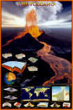 Volcano Plakater