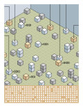 Texture, Computer Language Posters