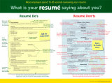 Resume Writing Poster