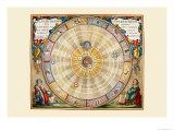 Planisphaerium Copernicanum Posters tekijänä Andreas Cellarius