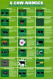 E-cow-nomics Posters