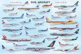 Aviones civiles Póster