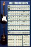 Guitar Cords Fotografia