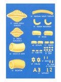 Varieties of Pasta Plakater