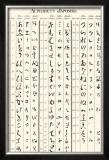 Alphabets Japonois Posters por Denis Diderot