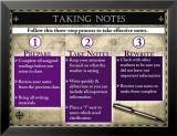 Taking Notes Affiches