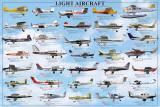 General Aviation - Light Aircrafts Kunstdruck
