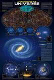 Understanding the Universe Poster