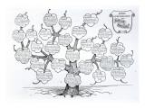 Genealogical Tree of the Rougon-Macquart Family Reproduction procédé giclée par  French School