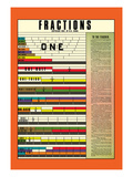 Fractions Wallstickers