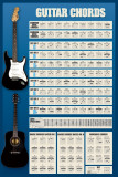 Guitar Chords Prints