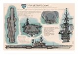 USS Midway Technical - San Diego, CA Premium gicléedruk van  Lantern Press