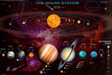 Solar System and Trans-Neptunian Objects Pôsters