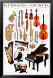 Instrumente des Symphonieorchesters Poster