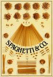 スパゲッティ & Co. アートポスター
